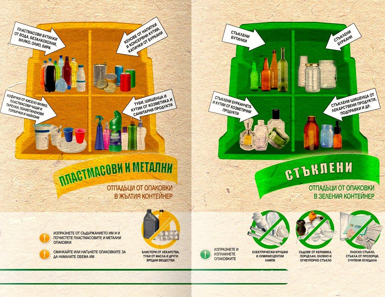 разделното събиране на отпадъците